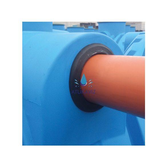 esővíz-gyűjtő tartály