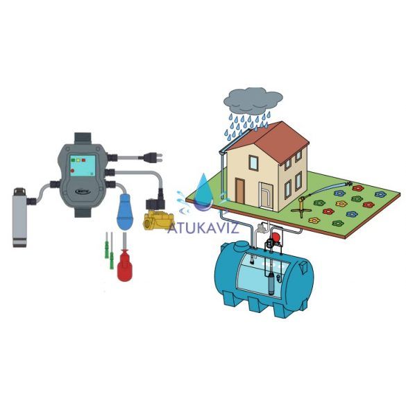 HYDRORAIN áramlásszabályzó esővíz gyűjtéshez